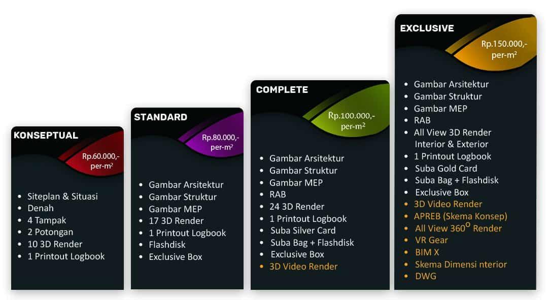 Jasa Desain Rumah Online Arsitek 4 0 Spesialis Rumah Dan 3d Visual